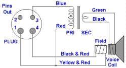 standard color code charts. Black Bedroom Furniture Sets. Home Design Ideas
