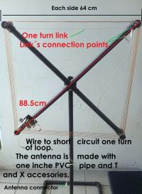 Indoor Loop Antenna